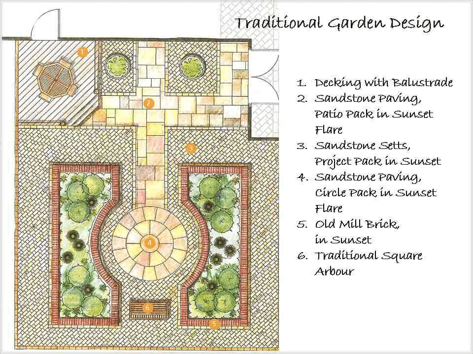 Garden Path Design Middlesex