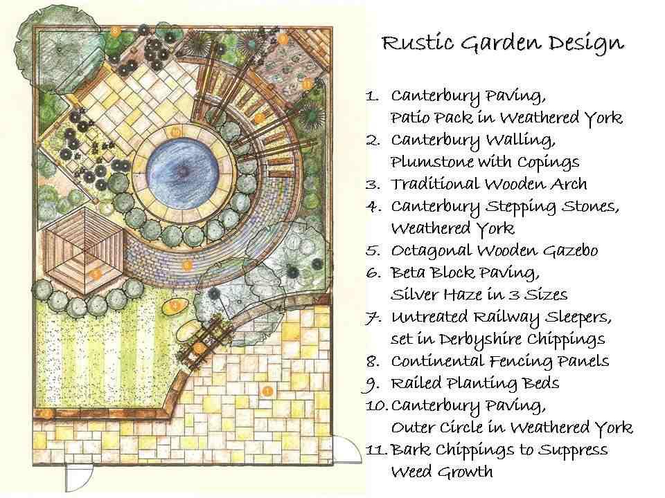 Garden Design York Uk garden landscapers staines | landscape designers richmond