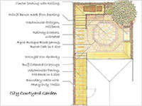 City Courtyard Garden Design