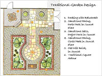 Traditional Garden Design